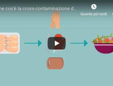 Che cos'è la cross-contaminazione degli alimenti?
